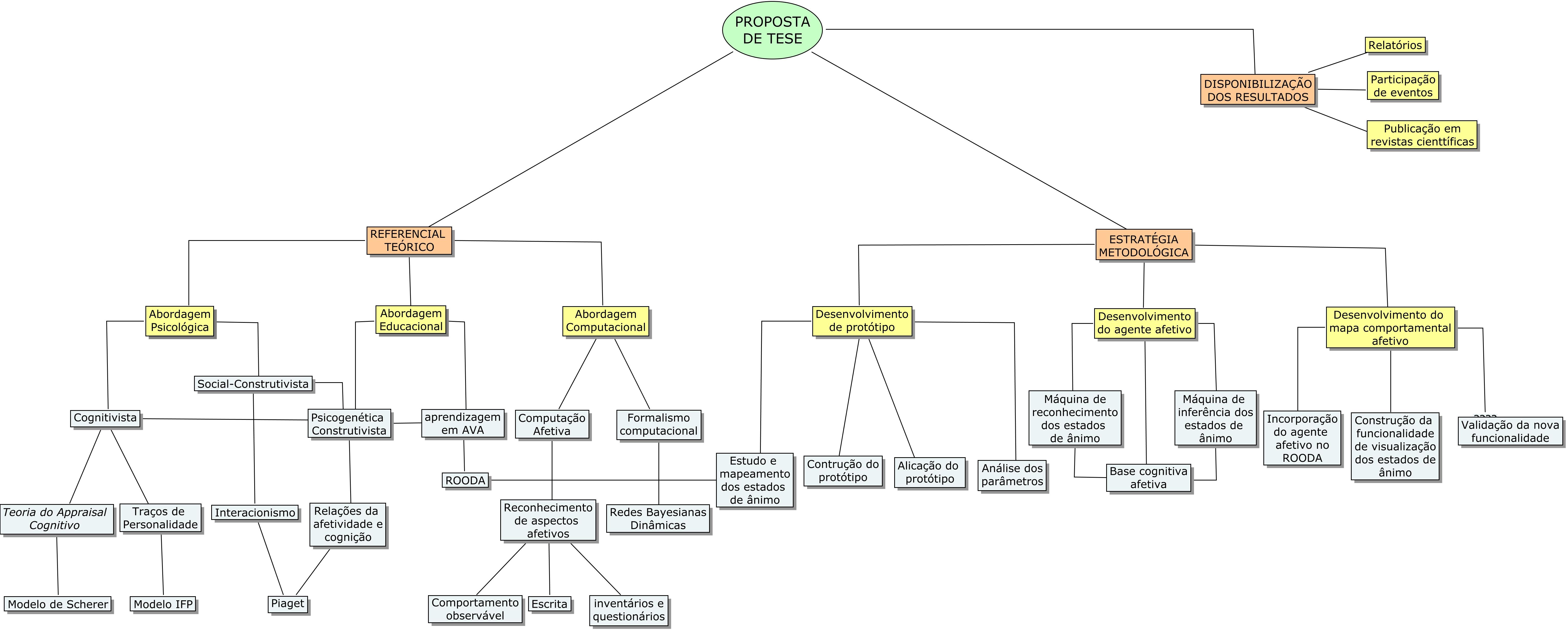 d0fdcdfdca6 Mapeamento de aspectos afetivos em um ambiente virtual de aprendizagem